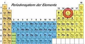 Chemie N Berechnen : gc4pbdx n wie chemie traditional cache in niedersachsen germany created by team pyaari ~ Themetempest.com Abrechnung