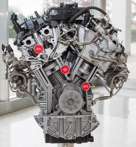 ford    ecoboost    generation