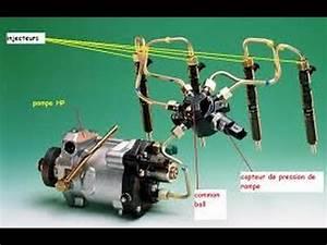 Pompe A Injection Clio 2 : clio 1 9 d probl me pompe injection funnydog tv ~ Gottalentnigeria.com Avis de Voitures