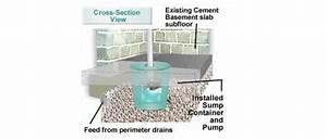 Method Statement For Testing  U0026 Commissioning Of Sump Pumps