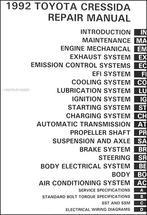 car service manuals pdf 1992 toyota cressida head up display 1992 toyota cressida repair shop manual original