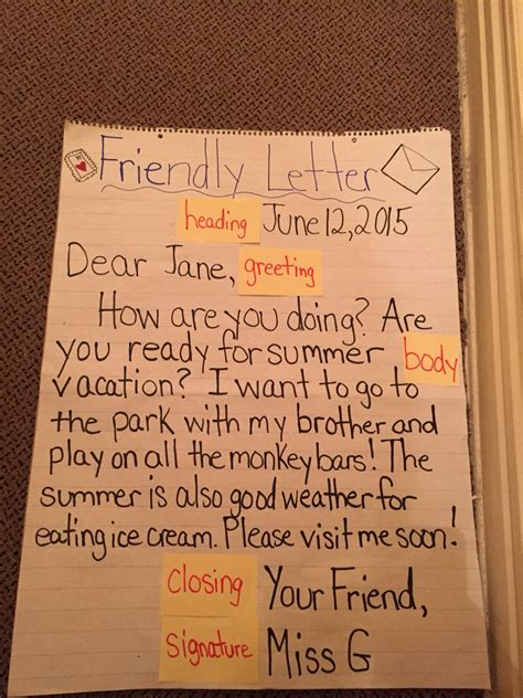 friendly letter anchor chart      grade class