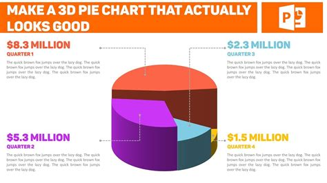 pie chart    good  powerpoint youtube