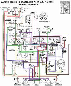 Sunbeam Alpine Series 3 Wiring Diagram Colour    Color