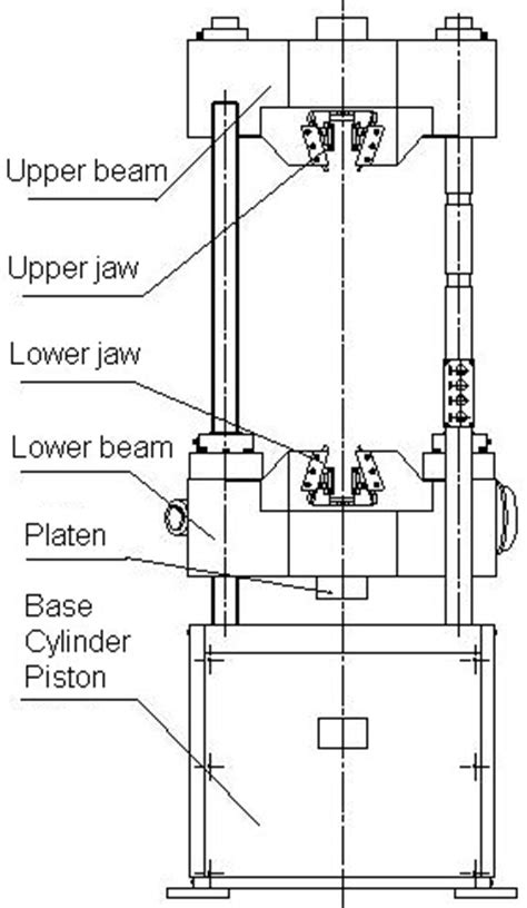 Computer Hydraulic Universal Testing Machine , Hydraulic ...