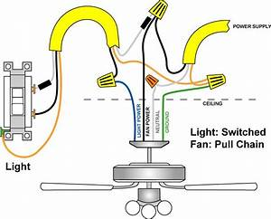 How Do I Wire A Ceiling Fan Light Combo Fixture