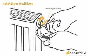 Umwälzpumpe Heizung Ausschalten : entl ftungsschl ssel so nutzen sie ihn richtig kesselheld ~ A.2002-acura-tl-radio.info Haus und Dekorationen