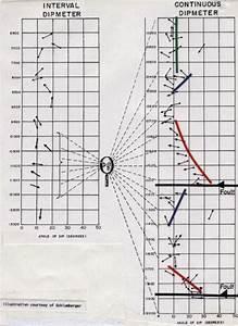 Crain U0026 39 S Petrophysical Handbook