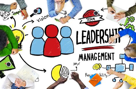 leadership  management training courses south london