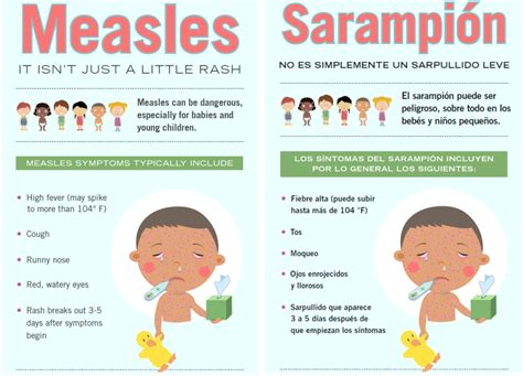 How Is Measles Contagious