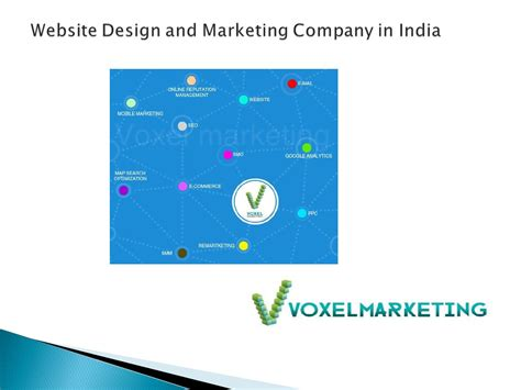 Website Marketing Companies by Website Design And Marketing Company In India By Voxel