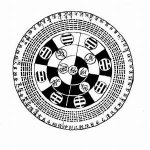 I Ching Diagrams