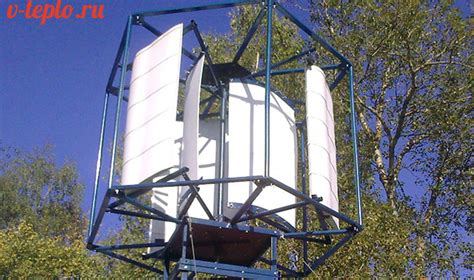 Ветроэнергетика — wikimedia foundation