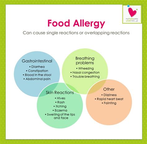 When Can You Give Your Baby Allergenic Foods Such As Fish