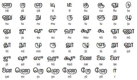 tamil alphabet  writing system  language