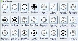 Standard Bpmn Symbols And Their Usage