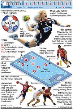ausmalbilder fussball zum ausdrucken  malvorlage