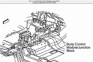 2001 Saturn L Series Fuse Box Diagram  Saturn  Auto Fuse