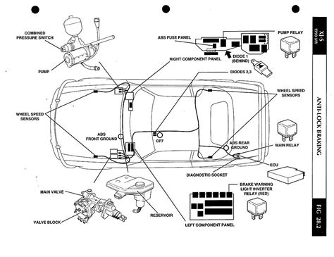 Abs Fuse Location Camry Wiring Diagram Box