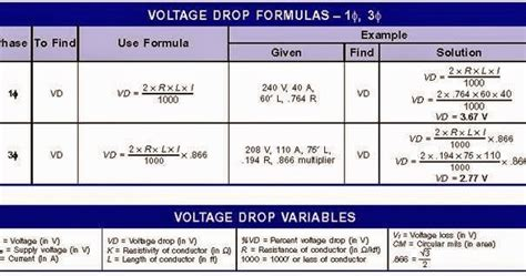 electrical engineering world voltage drop formula