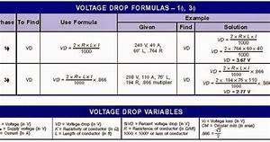 Electrical Engineering World  Voltage Drop Formula  1