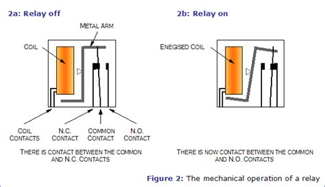 Electromechanical Relays Interfacing Circuits With