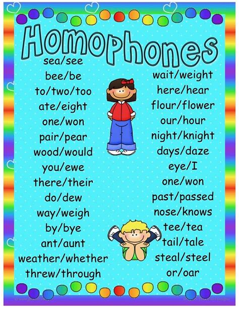 pin  ashok rao  vocabulary confusing words