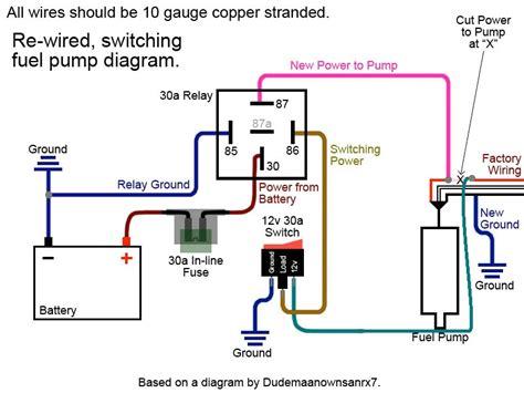 why everyone should rewire their fuel page 6 rx7club mazda rx7 forum