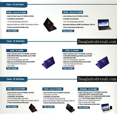 mac pc price in bangladesh
