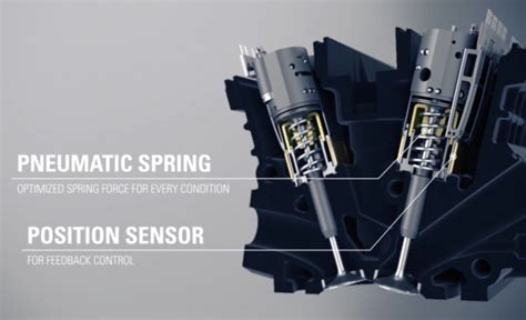 Koenigsegg's Camshaft-free Engine Explained, Watch It In