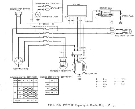 Honda 250sx Wiring Diagram by Atc 250r Wiring Diagrams And Schematics