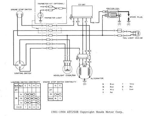 Honda Xl 350 Wiring Diagram by Wiring Diagram Honda Xl 500
