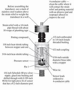 Use Of Submersible Pressure Transducers In Water