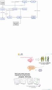Project Structure   Block Diagram