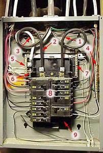 Home Breaker Box Wiring Diagram : 200 amp main panel wiring diagram electrical panel box ~ A.2002-acura-tl-radio.info Haus und Dekorationen