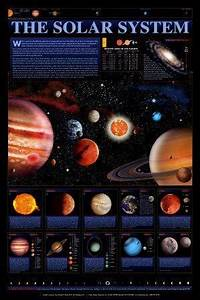 Chart Flags Of The World Solar System Chart The Spaceshots Poster At Allposters Com