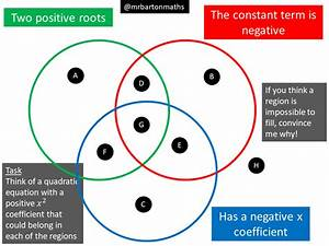 Positive Roots  Negative Constant Term  Negative X  U2013 Maths
