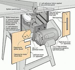 103 best images about Tablesaw on Pinterest Dust