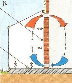 beta alp 4 0 templates βιοκλιματικη αρχιτεκτονικη ανανεωσιμεσ πηγεσ ενεργειασ