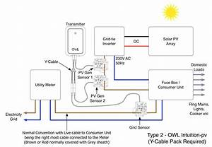 What Is A Type 2 Solar Pv Installation   U2013 Customer Services