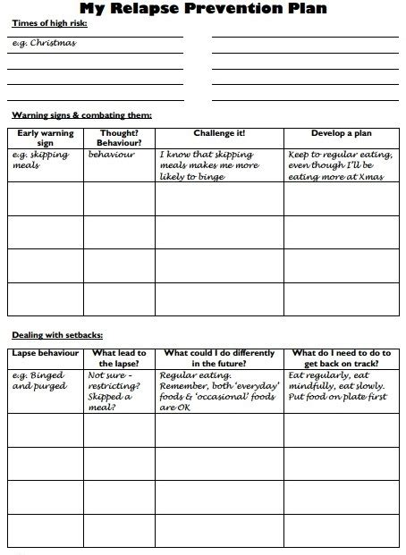 relapse prevention plan worksheet we bite back