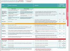 Calendário de Vacinação 2018 Todas Vacinas Atualizadas