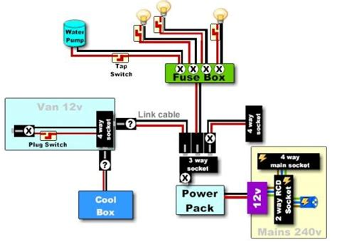 Wiring Diagram For T5 Conversion by Battery Pack Cervan Conversion Cervan Conversion