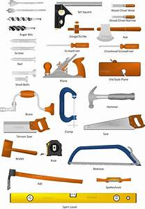 List Of Must Have Hand Wood Working Tools
