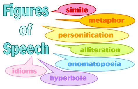 simile meaning metaphor website  meaning  exampl