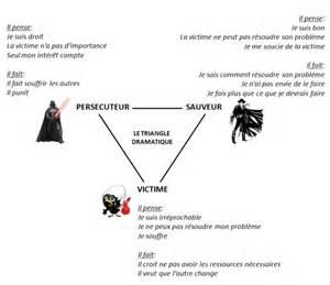 mariage dans l islam bourreau victime persécuteur quel jeu joue l 39 islam dans le triangle dramatique
