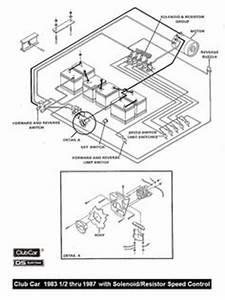 1000 images about golf cart on pinterest club car golf With golf cart 36 volt solenoid besides yamaha gas golf cart wiring diagram