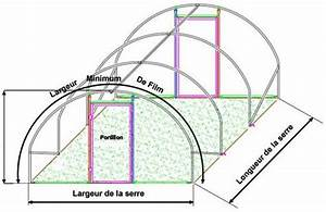 Bache De Serre Avec Ourlet : b che ourlets mesure montage blog jardin couvert ~ Voncanada.com Idées de Décoration