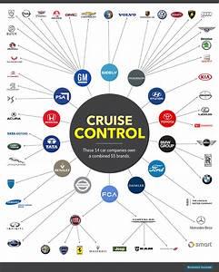 Auto Web : car companies of the world business insider ~ Gottalentnigeria.com Avis de Voitures