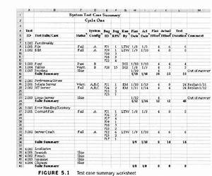 software testing schedule template gallery template With software testing schedule template